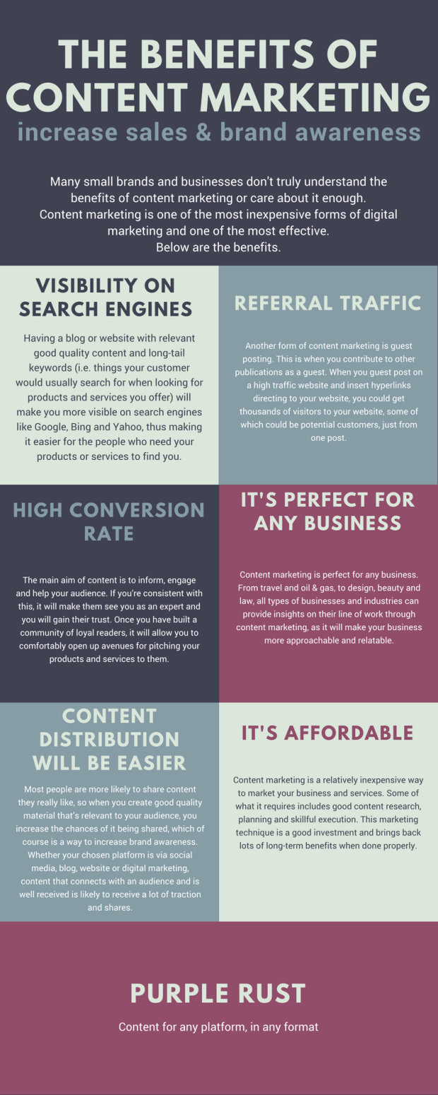 The benefits of content marketing - Infographic - Purple Rust